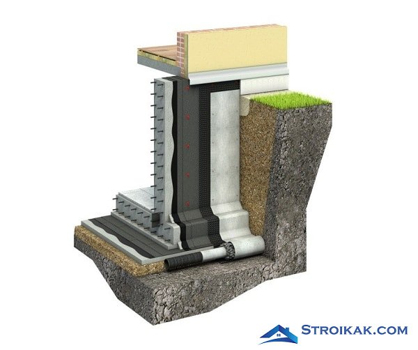 Устройство горизонтальной и вертикальной гидроизоляции 4