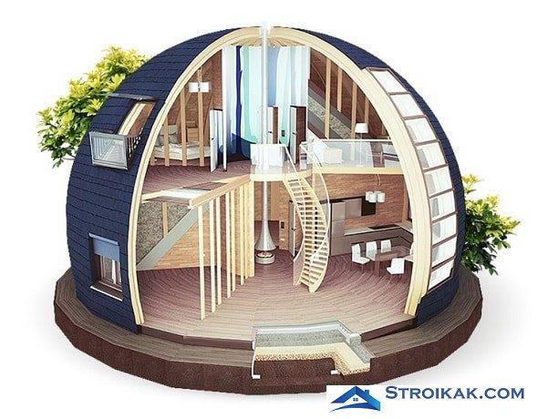 Купольный дом схема