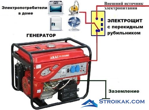 Схема подключения генератора
