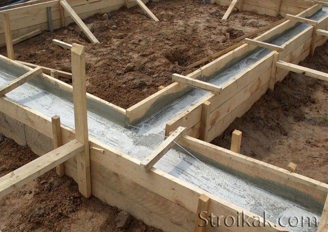 Как построить фундамент? Технология заливки ленточного фундамента.