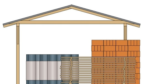 Как хранить стройматериалы