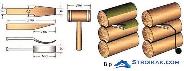 Способы конопатки банного сруба