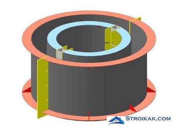 Металлическая форма для кольца