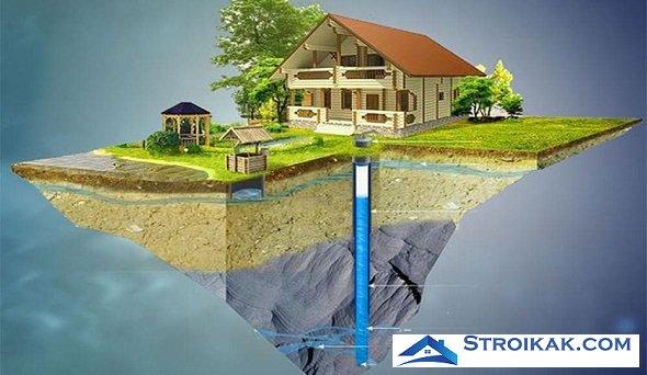 Автономные источники воды