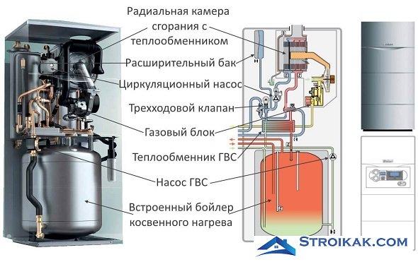 Газовый котел отопления схема работы